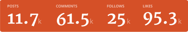 stats-bar