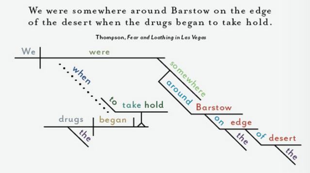 thompson diagram