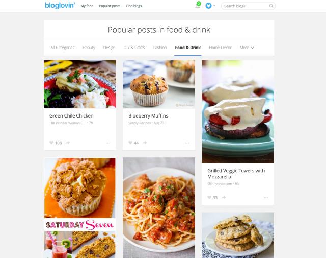 bloglovin popular
