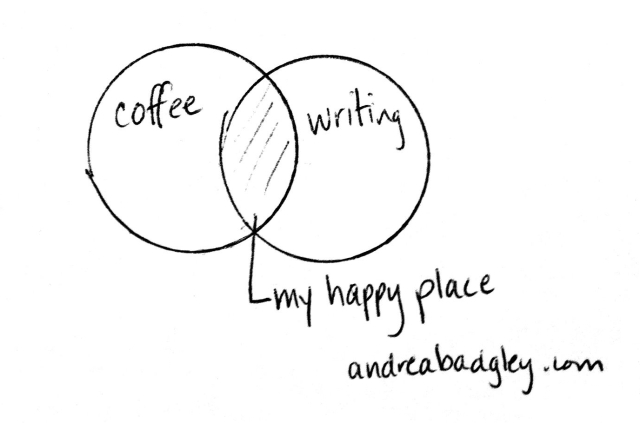 Coffee + writing = writer's bliss. Venn diagram by Andrea Badgley.