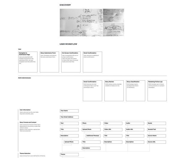 Web Design Ken Zinser