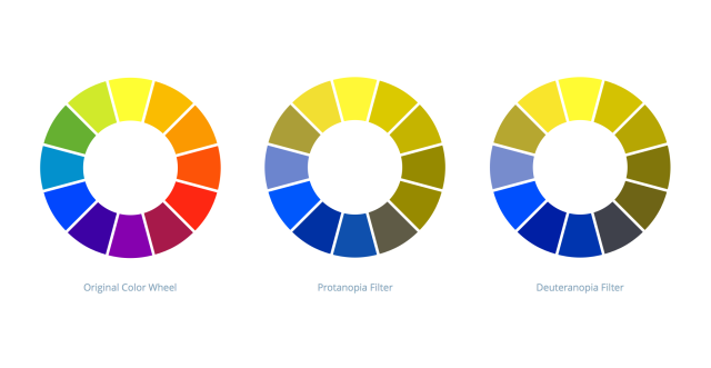 Color wheels filtered to simulate the effect of color blindness.